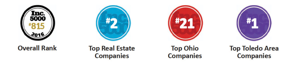 Overall Rank Top Real Estate Companies Top Ohio Companies Top Toledo Area Companies